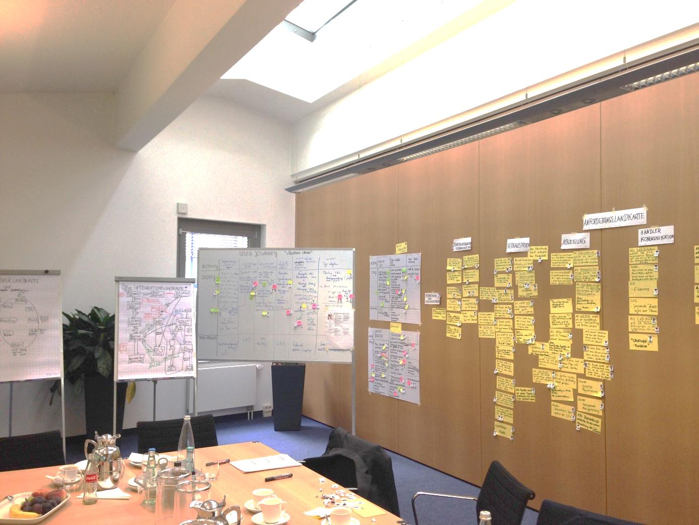 Entwicklung neuer Vertriebsstrategien mit dem Interaction Room